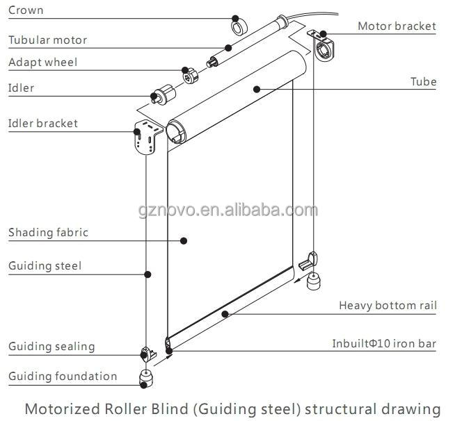 velux window motor wiring diagram 7 blade trailer with brakes roller blind diy. 240v shutter ...