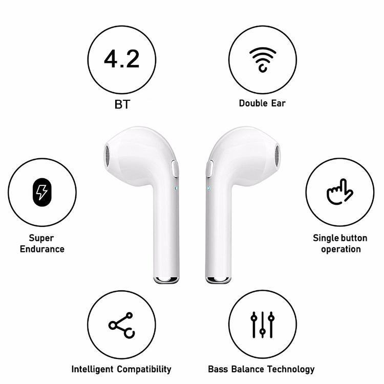 2019 I7s Wireless Earphone Bt Tws Wireless Headset For