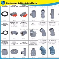 Chinese Supplier Names Of Pvc Pipe Fittings - Buy Names Of ...