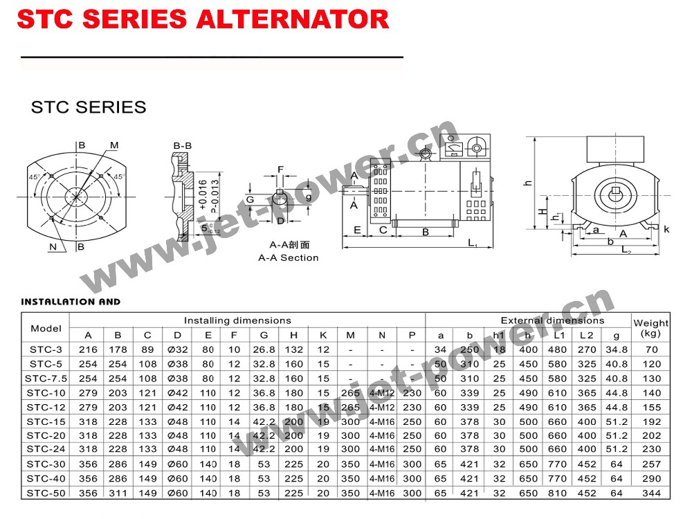 Single Phase Alternator 5kw Ac Generator Price Mini