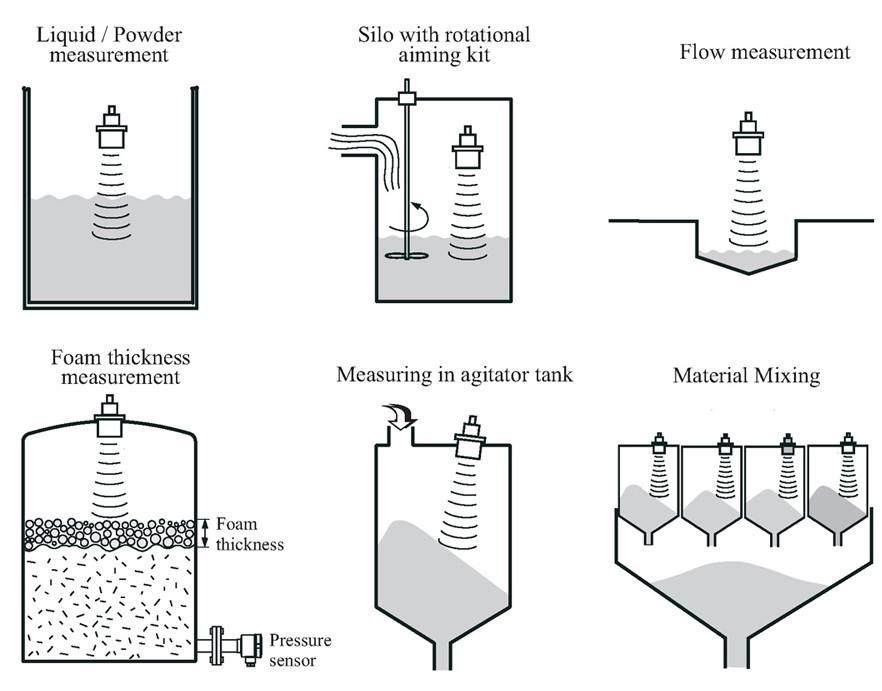 4 wire ultrasonic level transmitter clipsal saturn light switch wiring diagram water sensor for arduino tank - buy meter,tank sensor,level ...