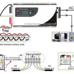Home Power Saver Circuit Diagram Integra Radio Wiring 2kw Inverter Toyskids Co Made In China High Transfer Efficiency 48v Dc 5kw 5000 Watt 5000w Schematic