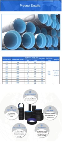 Underground Drainage Plastic Culvert 600mm Pipe Sizes