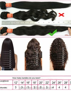 Hair weave inch chart also prices of remy rh mayhemsubfighting