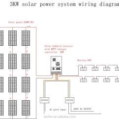 12v Solar Panel Wiring Diagram Kdc 252u 2kw 3kw 5kw 6kw Energy System Price In Pakistan / 8kw 10kw 15kw With ...