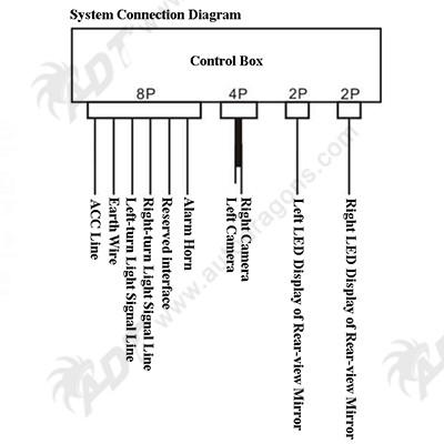 Glc Blind Spot Detection System Bsd Microwave Radar Sensor
