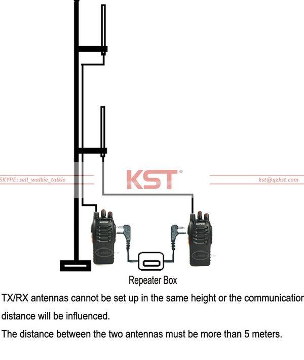 Two Way Radio Repeater Box For Baofeng Uv-5r A Uv-5rb Uv