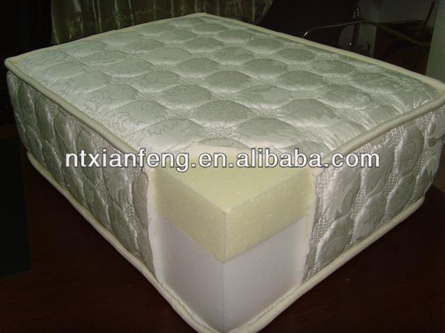 Thin Memory Foam Mattresses Supplieranufacturers At Alibaba