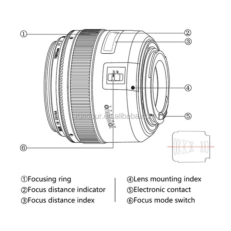 Fixed Focus Yn85mm For Canon Eos Ef Mount Slr Cameras