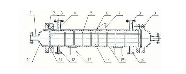 Double tube heat exchanger, View Heat Exchanger, HUNDOM