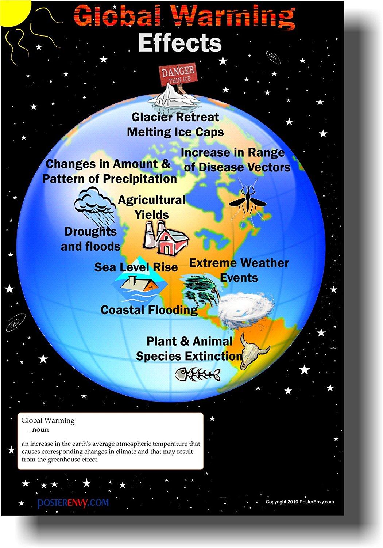 Buy Global Warming Effects