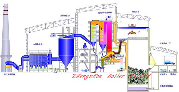 thermal power plant diagram pdf