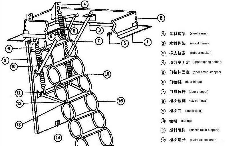 Ladders Telescopic Hinged