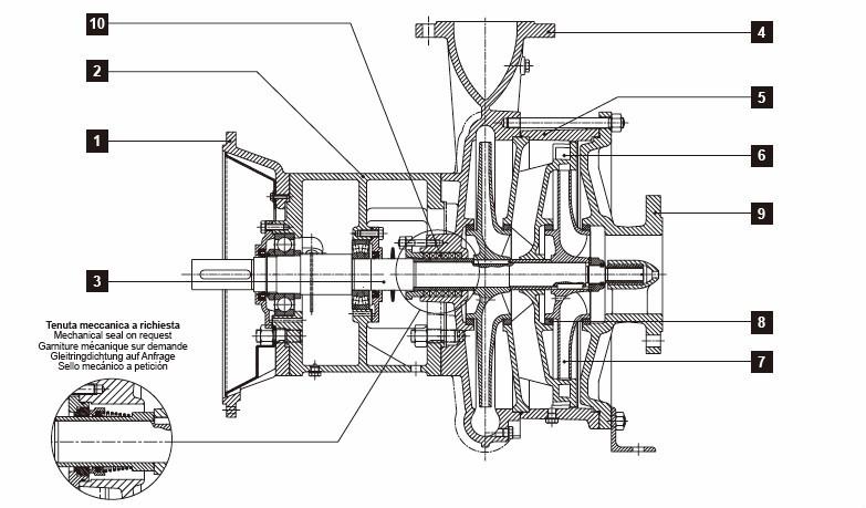 Irrigation water pump, View deutz irrigation pump, YONJOU