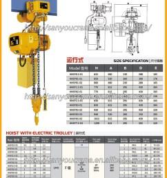 4 ton crane hook block lifting equipment 1 ton electric chain hoist [ 750 x 1061 Pixel ]