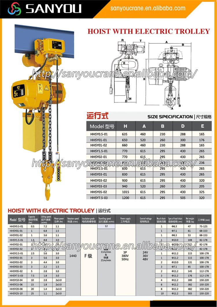 medium resolution of 4 ton crane hook block lifting equipment 1 ton electric chain hoist