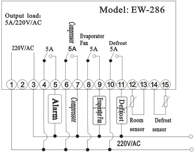 frigidaire refrigerator thermostat wiring diagram