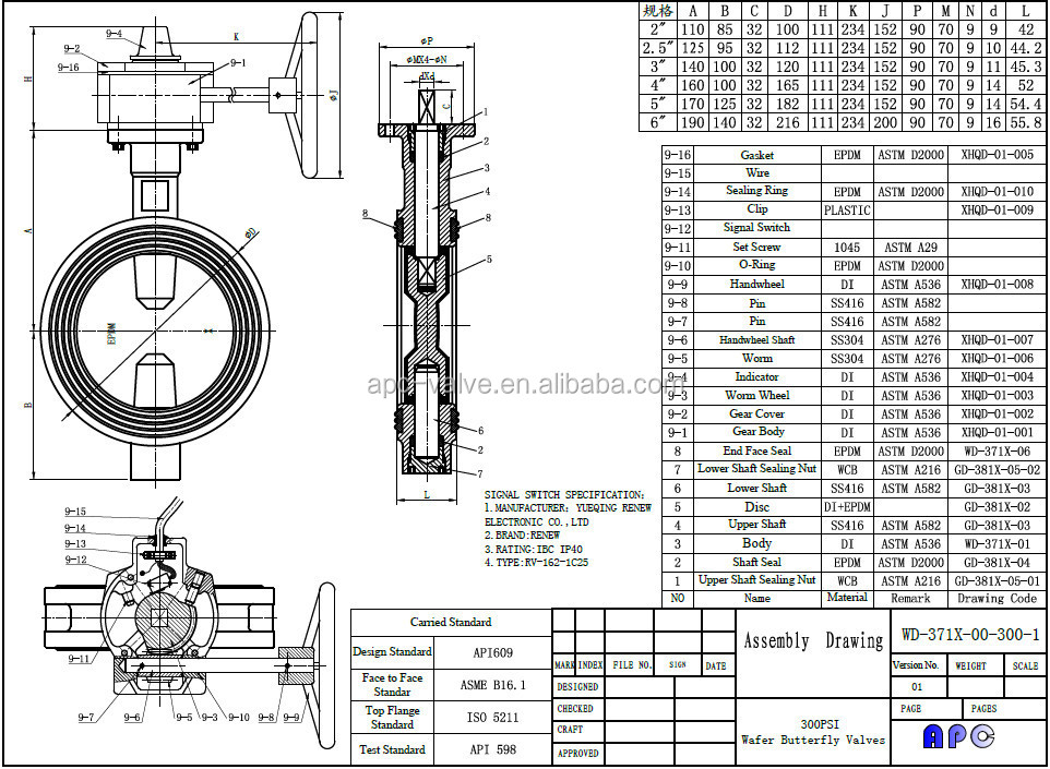Fm Ul 300 Psi Wafer Type Butterfly Valve Used Private Fire