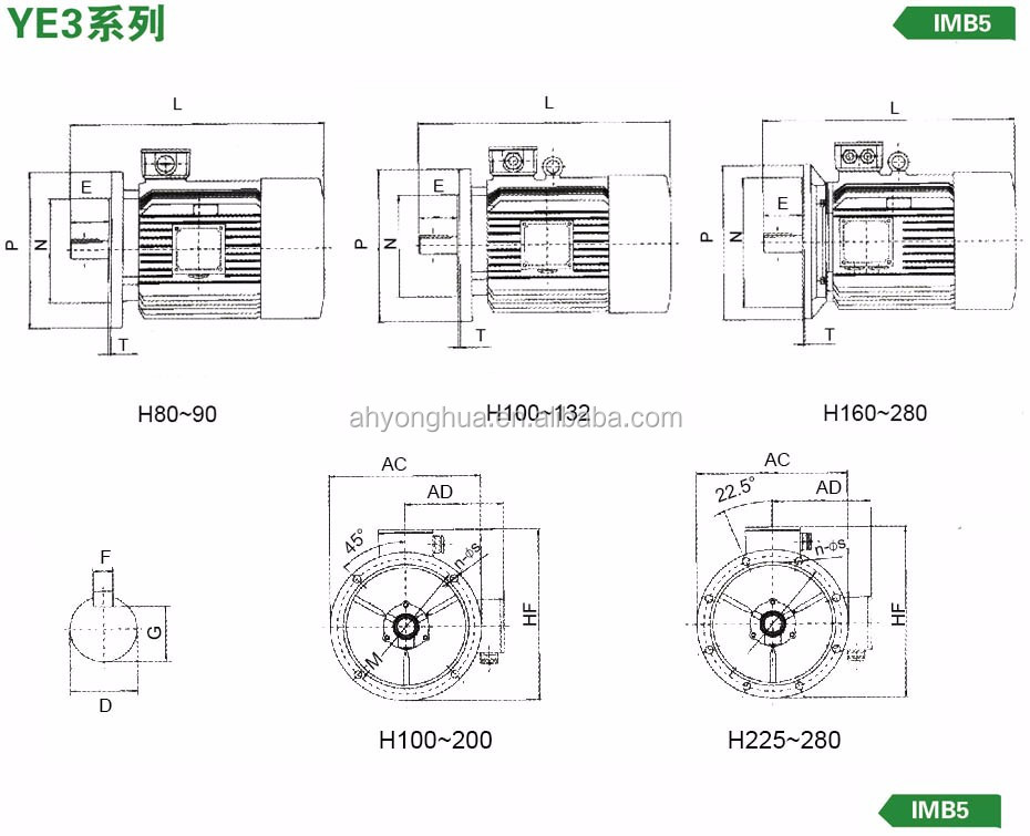 3 Phase 15kw 20hp Electric Motor For Fan Pump Compressor