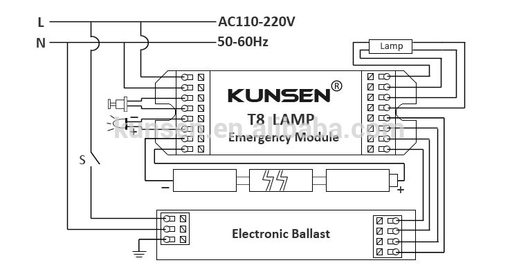 2 Hours Dutation 28w T5 Fluorescent Emergency Conversion