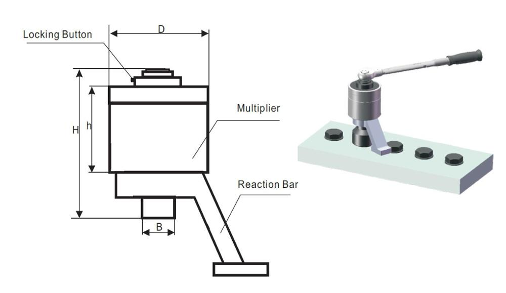 China High Standard Precision Hand Torque Multiplier