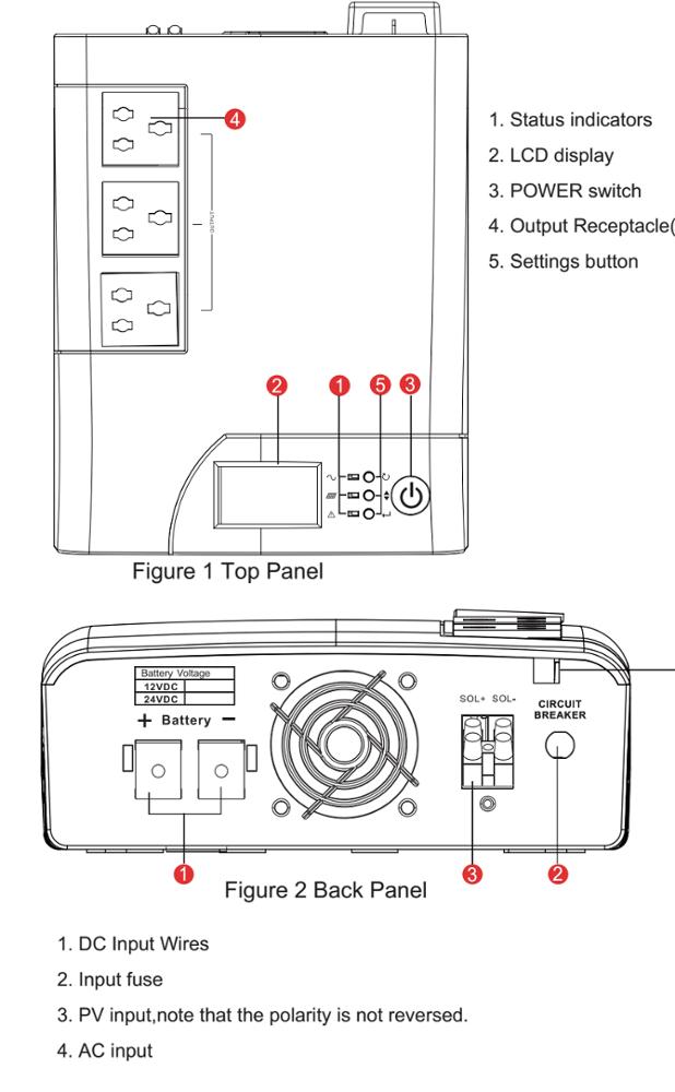 Dc-ac Pure Sine Wave Solar Inverter Circuit Diagram 1.2kva