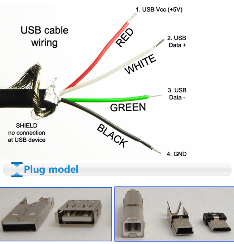 mini usb charger wiring diagram 2003 buick rendezvous radio super speed 3.0 cable,usb am to bm extension cable - buy 3 ...