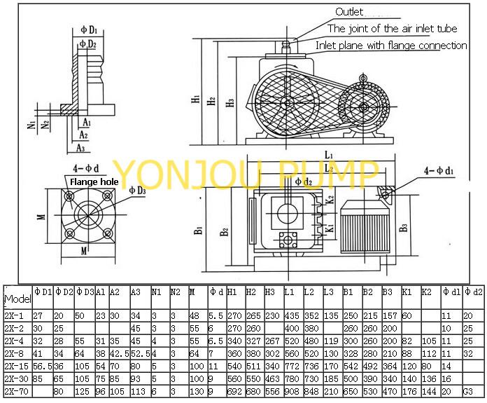 Double Stage Rotary Vane Series Vacuum Pump,Oil Sealed