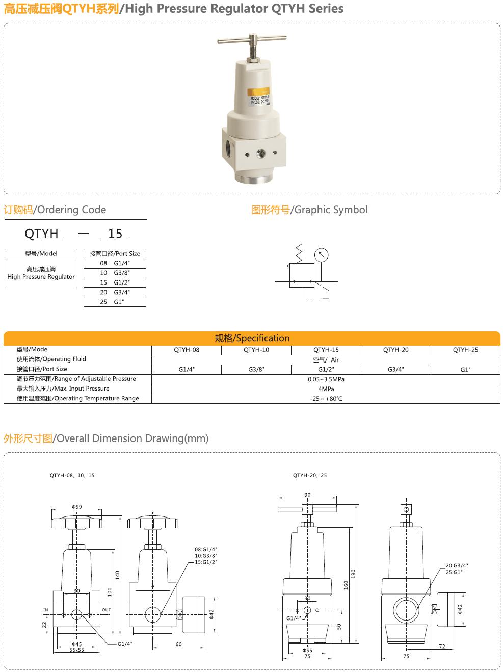 hight resolution of 2 8kpa lpg gas pressure gauge regulator