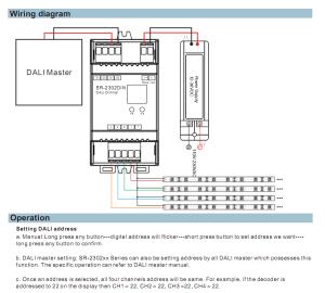 dali DIN dimmer SR2302DIN dali led driver,4 channel dimmer universal remote control, View DALI