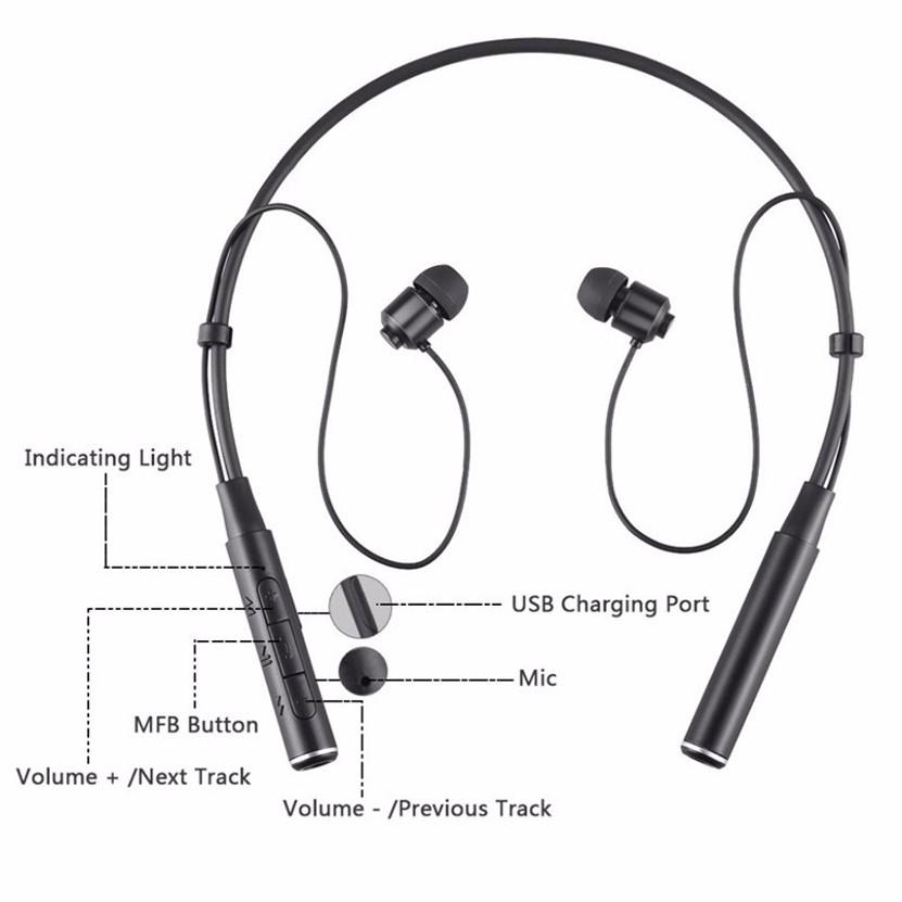 Roman Z6000 Neckband Bluetooth Headset Bluetooth 4.1 Hifi