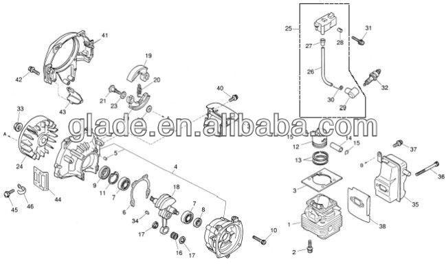 Honda GX35 Brush cutter, View brush cutter, Glade Product