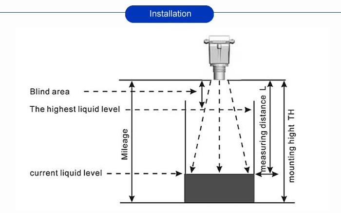 Nut Or Flange Installation Ultrasonic Distance Measurement