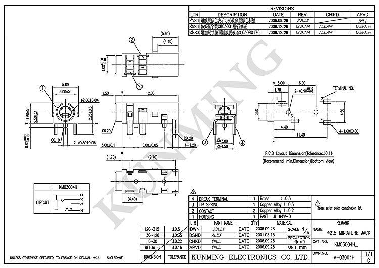 2.5 Mm Female Connector 2.5 Audio Jack Km03004 Series Mini