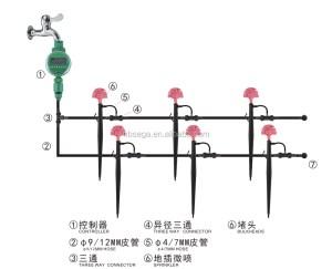 Automatic Garden Irrigation System Sg9003  Buy Farm Drip Irrigation Systems,Automatic Farm