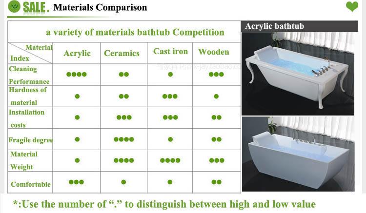 Hs Bz632 Chinese Soaking TubEllipse Bathtub12m Length