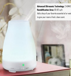 best humidifier for furnace best humidifier for furnace suppliers and manufacturers at alibaba com [ 1000 x 1000 Pixel ]