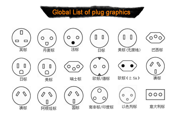 electrical plugs uk