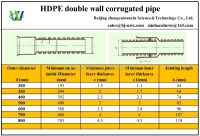 Hdpe pipe sizes and prices