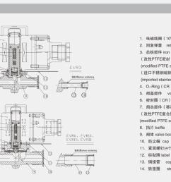 hv air conditioner valve medical solenoid valve micro solenoid coils [ 1336 x 841 Pixel ]