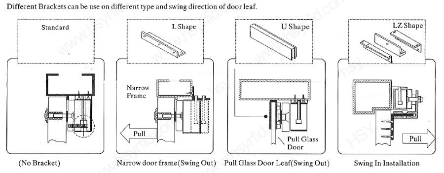 4 20ma Signal Generator Wiring Diagram 4-20mA Sound