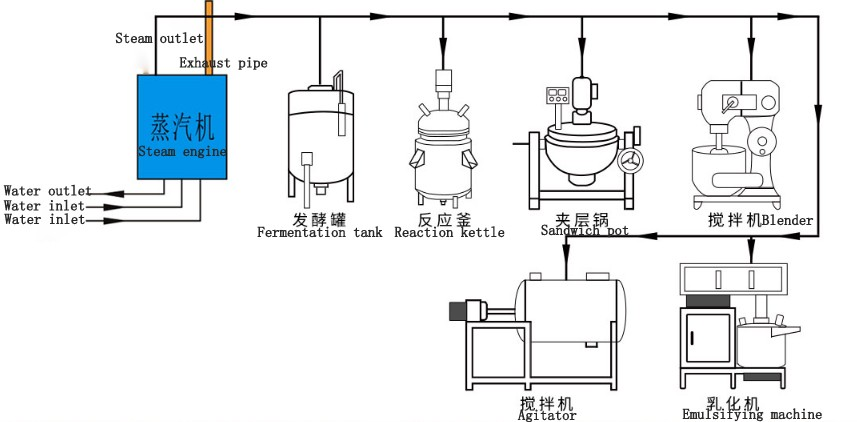 Small Induction Electric Boiler Mini Steam Generator