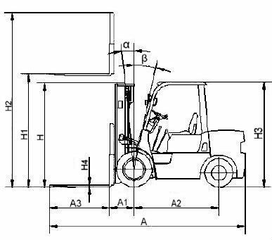 Hot Sale Chinese Diesel Forklift Trucks With Good Quality