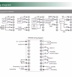 wiring diagram crh400 automatic incubator digital thermostat temperature and humidity controller for incubator machine [ 2000 x 1767 Pixel ]