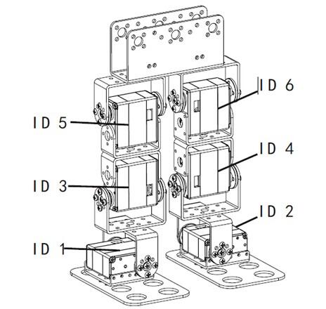 Los Niños Del Planeador 4 Nuevo Diseño Robot Humanoide 6