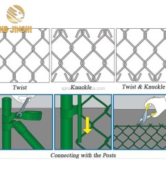tension band link the flat iron post tensioner secure the line wire chain link fence line wire folding the chain link mesh [ 1000 x 1000 Pixel ]