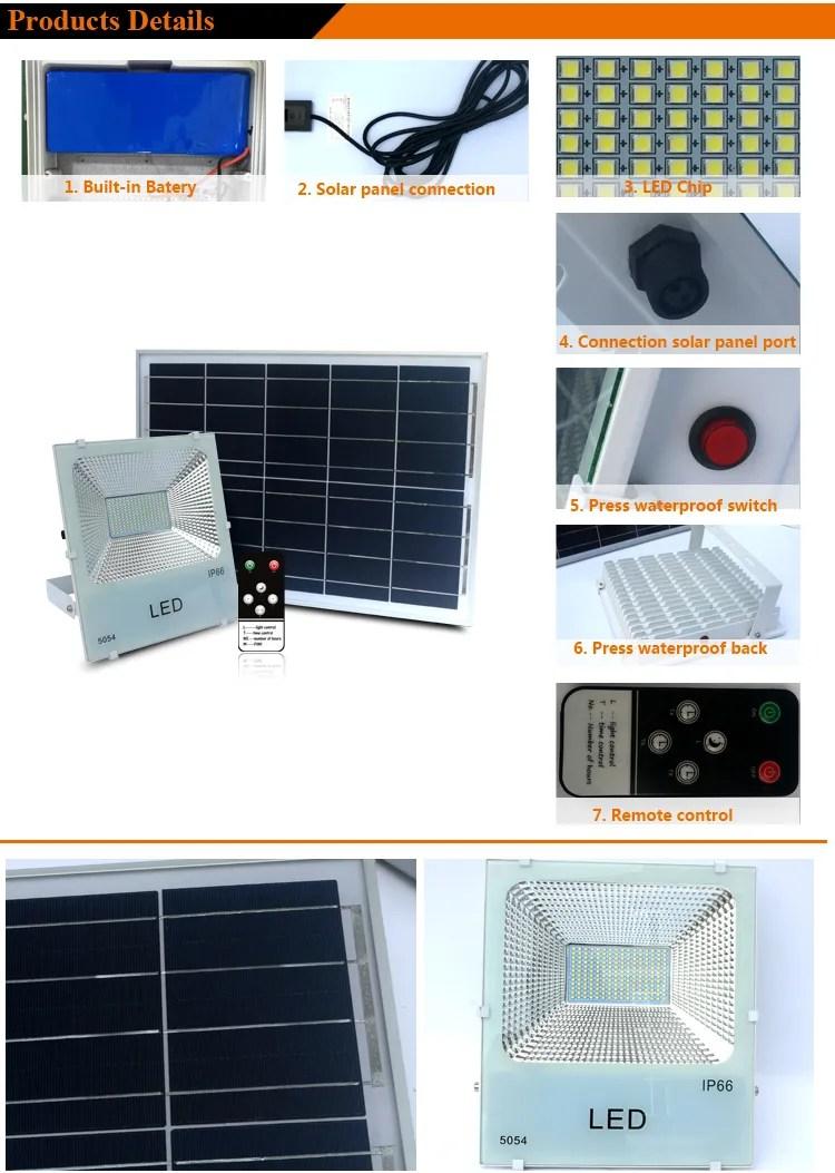 medium resolution of led outdoor flood light wiring diagram waterproof
