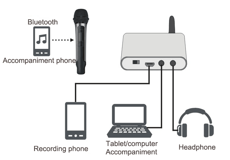 Dynamic Aluminum Alloy Process Wireless Microphone With