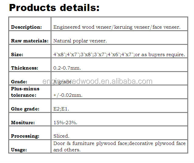 Wood Thickness In Mm