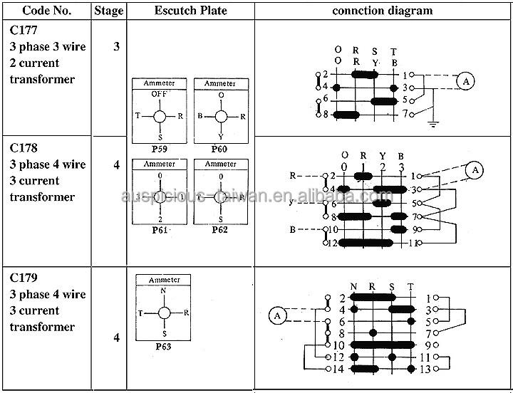 ... Three Phase Rotary Switch Wiring Diagram Wiring Diagram u2013 Rotary 3 Position Wiring Diagrams ...  sc 1 st  CoolsPaper.com : 3 phase isolator switch wiring diagram - yogabreezes.com
